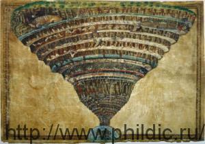 Сандро Боттичелли «Карта ада»